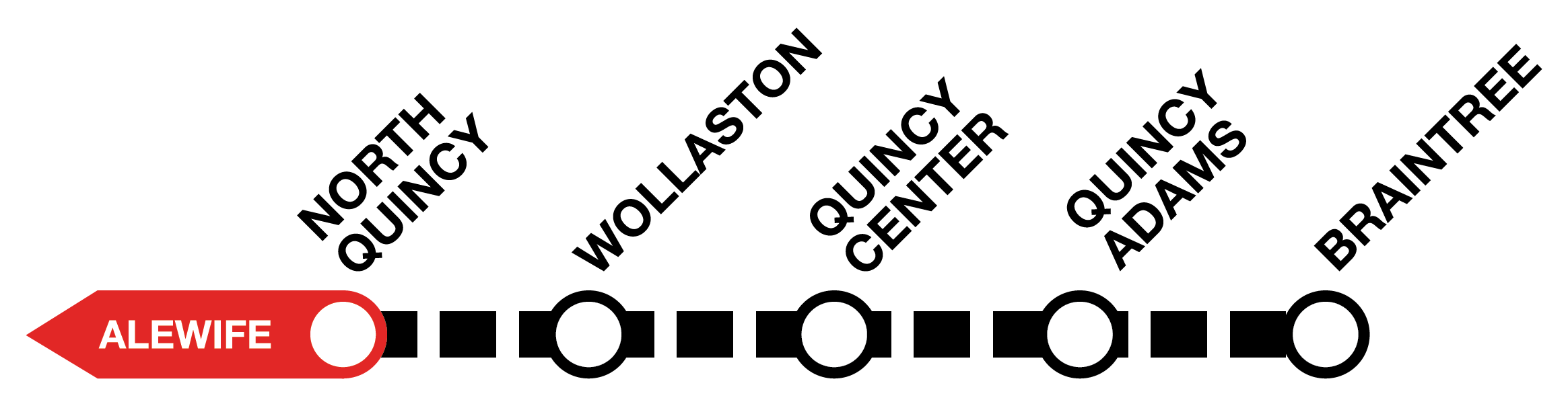 Graphic showing shuttle service between Braintree and North Quincy Stations