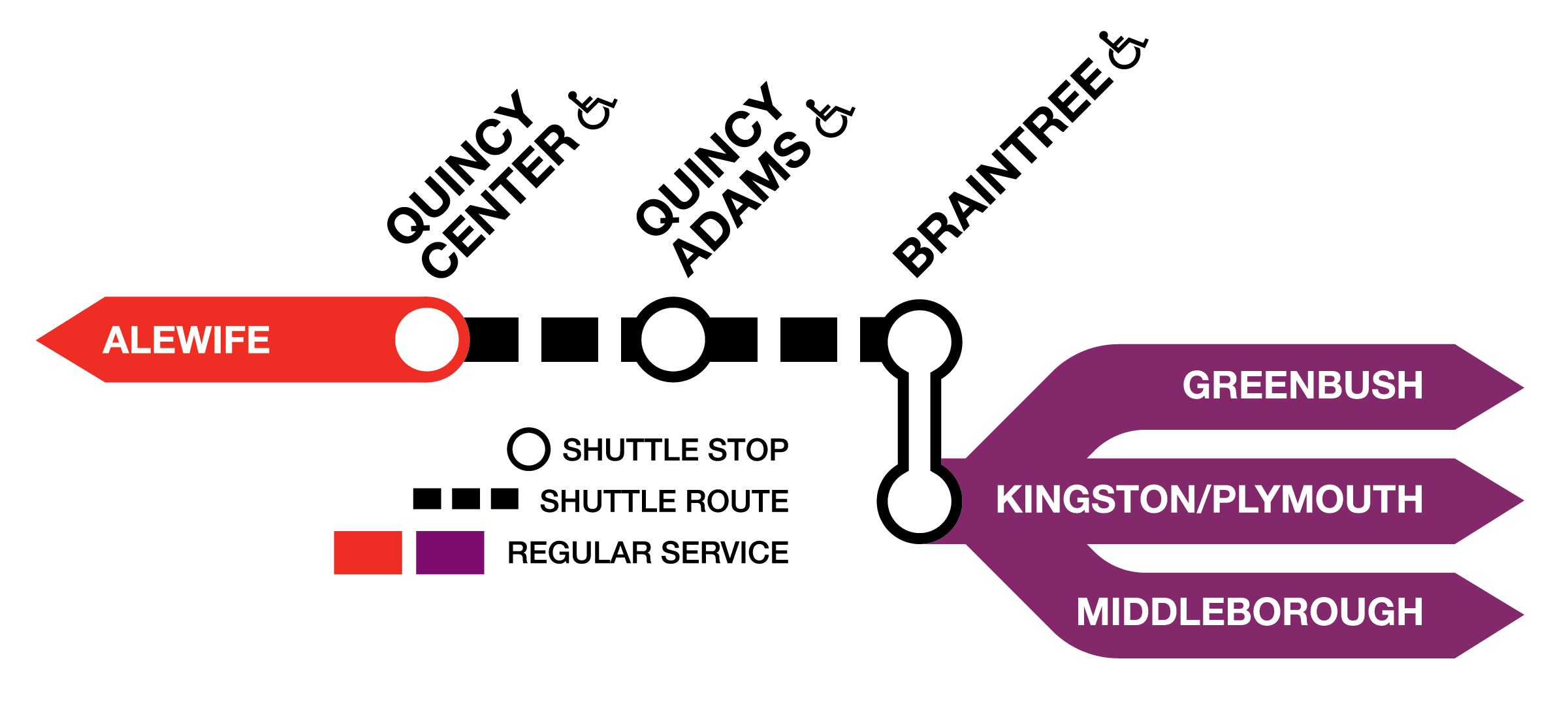 Shuttle diagram of the Red Line and 3 Commuter Rail Lines (Greenbush, Kingston/Plymouth, and Middleborough). Shuttles run between Quincy Center and Braintree. The 3 Commuter Rail Lines which normally run to South Station will instead terminate at Bratinree, where riders can transfer to the shuttle and then to the Red Line.