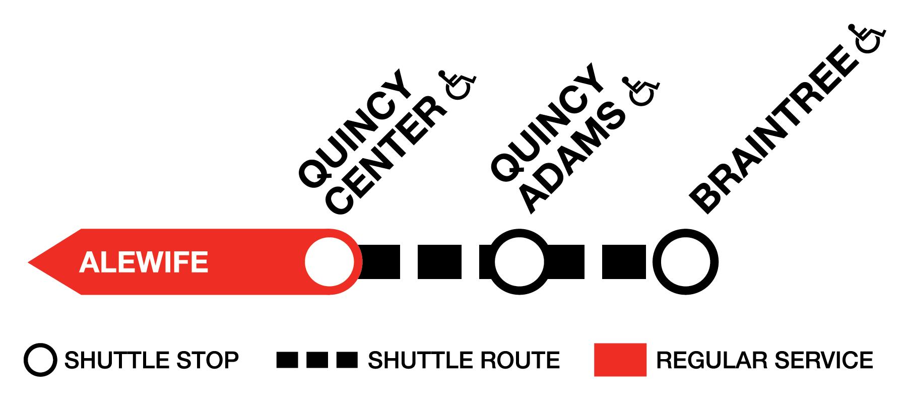Shuttle diagram showing shuttles running between Quincy Center and Braintree