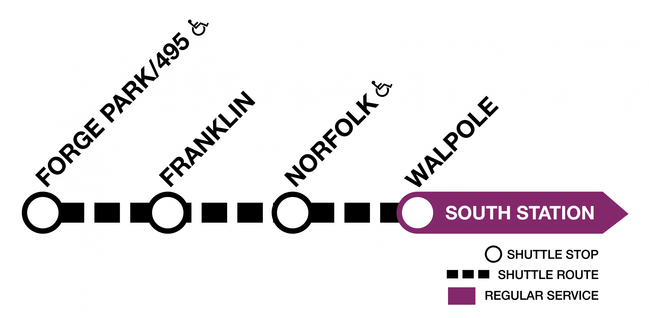 Rockport Line diagram, showing shuttles running between Forge Park/495 and Walpole.