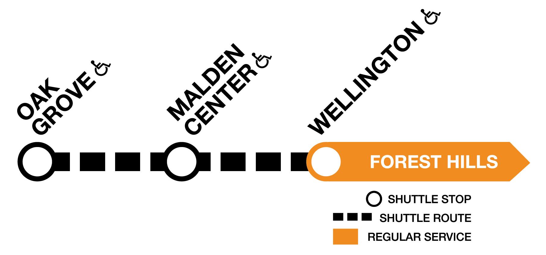 Diagram of the Orange Line, showing shuttles between Oak Grove and Wellington